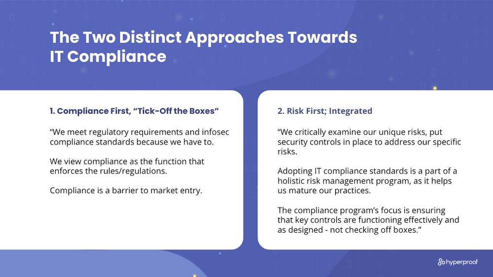"""Two distinct risk management approaches, compliance first """"tick off the boxes,"""" and risk first, integrated."""